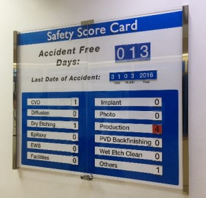 safety-score-board